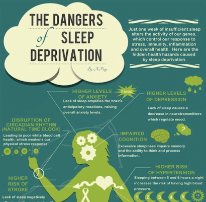 2017-05-15-Sleep-deprivation-and-your-body-1